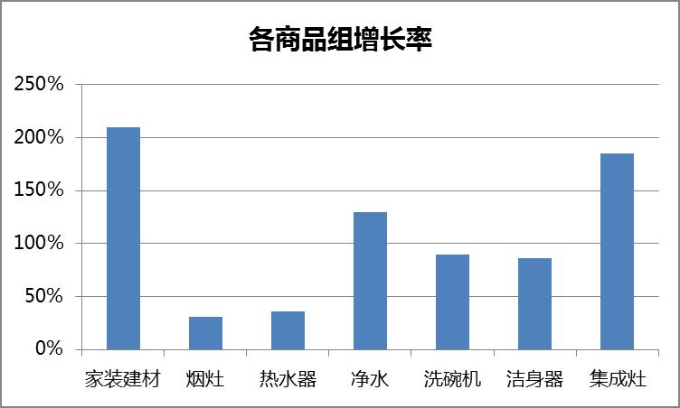 青岛香港中路卖出去一台彩电 苏宁为何如此看重?